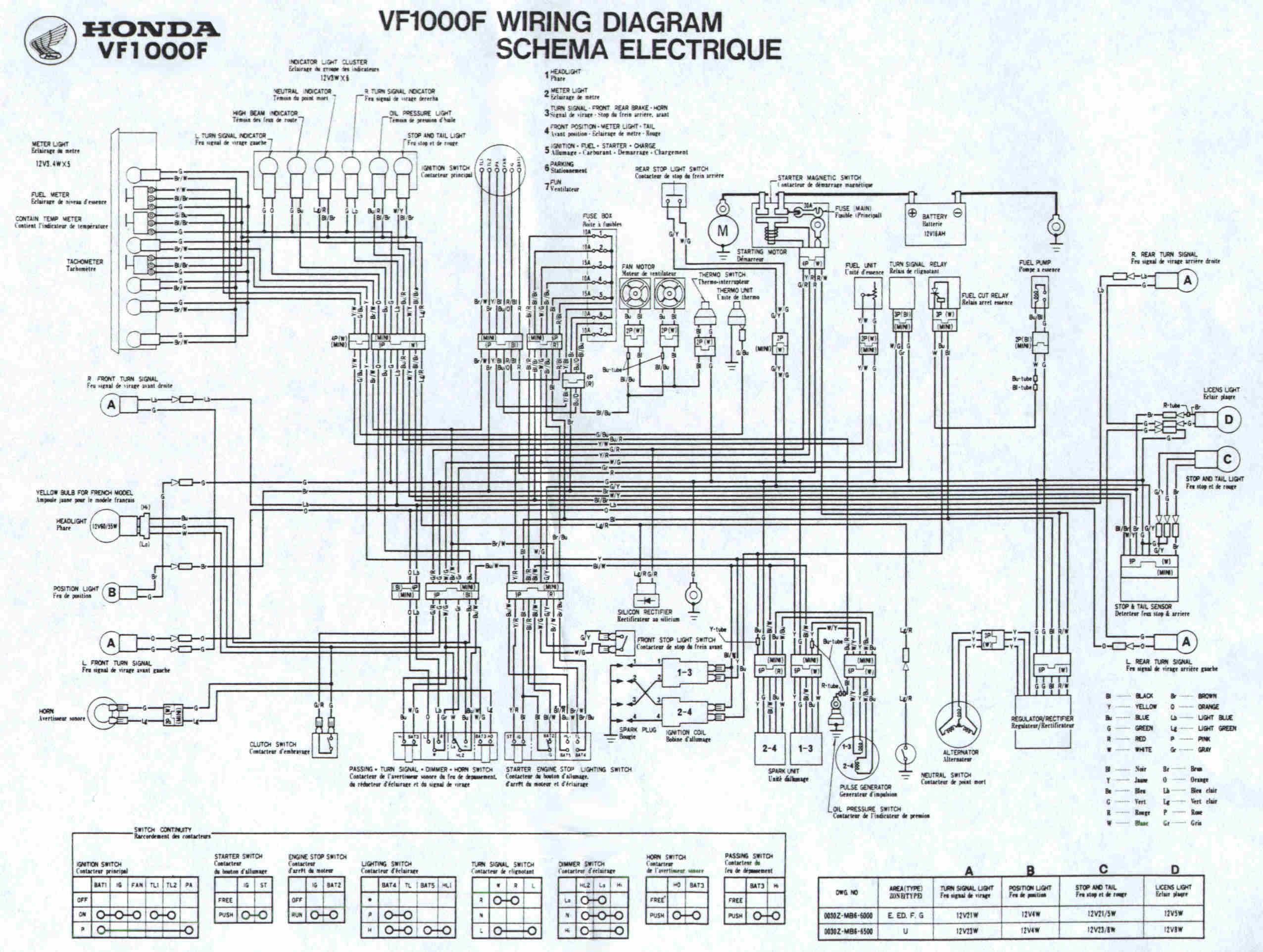 GS_3503] Honda Cb 650 Wiring Diagram Free DiagramLukep Gentot Oupli Ginia Mohammedshrine Librar Wiring 101