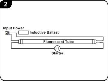 Admirable Wiring Diagram For Fluorescent Lights Basic Electronics Wiring Diagram Wiring Cloud Xempagosophoxytasticioscodnessplanboapumohammedshrineorg