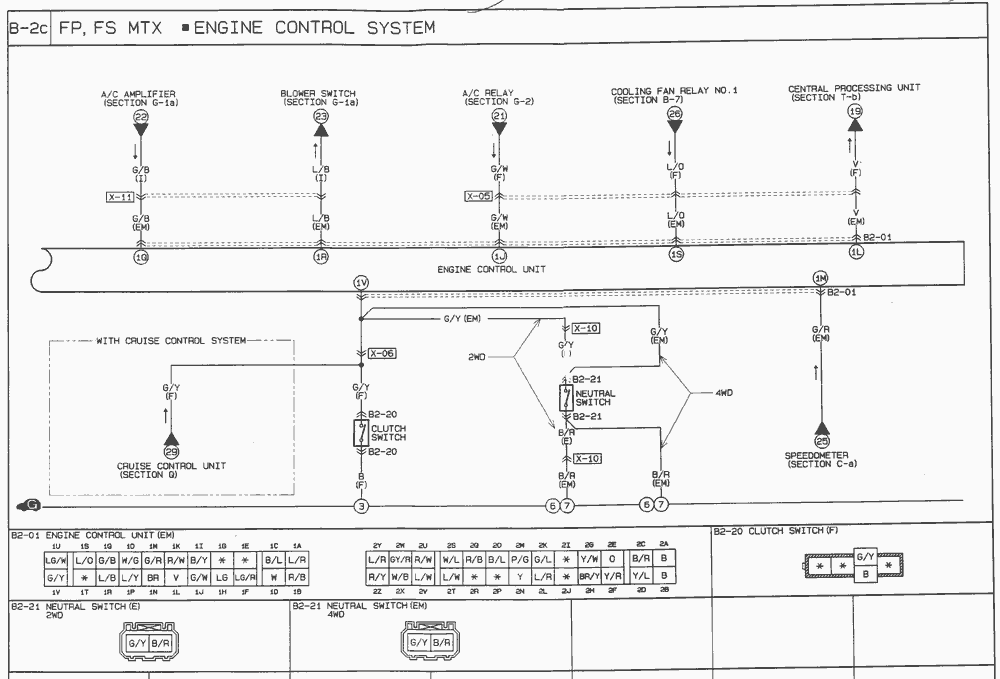 97 Mazda 626 Wiring Diagram Wiring Diagram Learned Guide A Learned Guide A Reteimpresesabina It