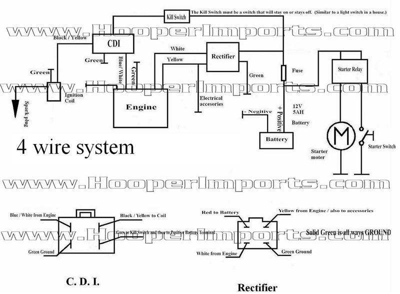 [DIAGRAM_1JK]  OR_6541] 125 Wiring Diagram Honda Dirt Bike Diagram Lifan Engine Wiring  Diagram Wiring Diagram | Lifan 250cc Wiring Diagram |  | Kweca Norab Gue45 Mohammedshrine Librar Wiring 101