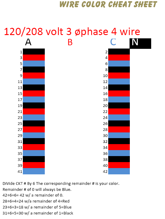 Amazing 3 Phase Wire Color Diagram Today Diagram Data Schema Wiring Cloud Apomsimijknierdonabenoleattemohammedshrineorg