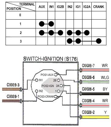 honda starter switch wiring bx 4715  500 spark plug engine diagram get free image about wiring  500 spark plug engine diagram get free