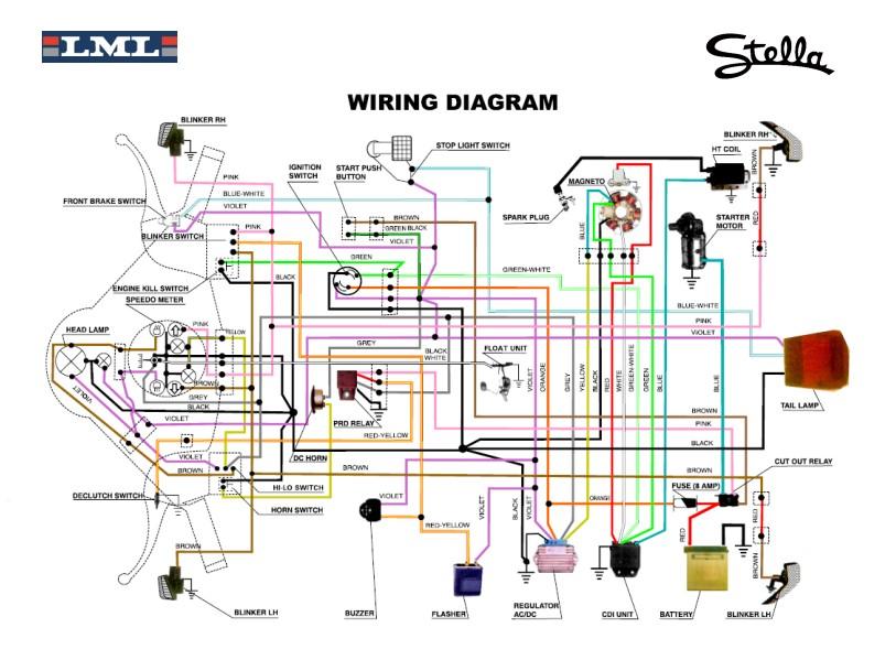 vo8295 150cc scooter wiring diagram in addition vespa