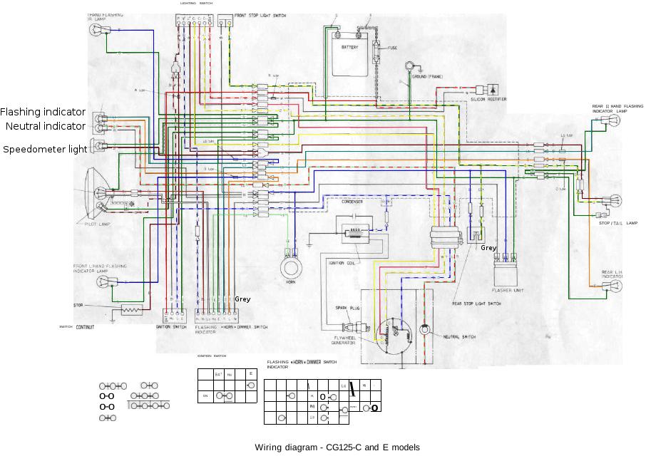 oo_5369] honda cg 125 wiring diagram download diagram  lline hete rous oxyt unec wned inrebe mohammedshrine librar wiring 101
