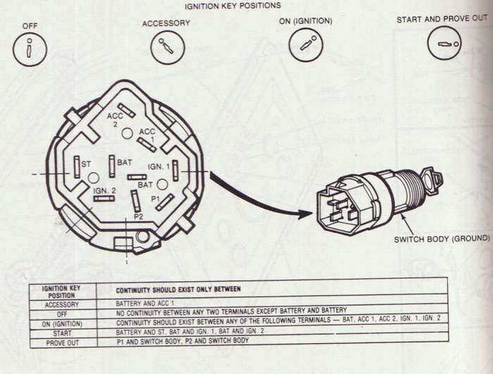 Pleasant Diagram For Ignition Switch Wiring Ford Truck Enthusiasts Forums Wiring Cloud Grayisramohammedshrineorg