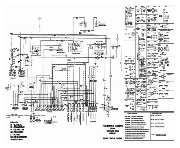 Siera 2litre Pinto Wiring Diagram - Wiring Diagram