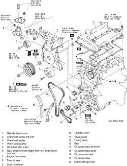 2007 Mazda 6 Engine Diagram - Center Wiring Diagram crew-pepper -  crew-pepper.iosonointersex.itiosonointersex.it