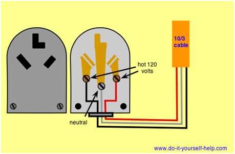 Terrific 220 Plug Wiring Chart Wiring Diagram And Electrical Schematic Wiring Cloud Inklaidewilluminateatxorg