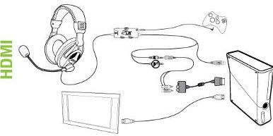 turtle beach headphone wiring diagram xbox 360 headset wiring diagram wiring diagram data  xbox 360 headset wiring diagram