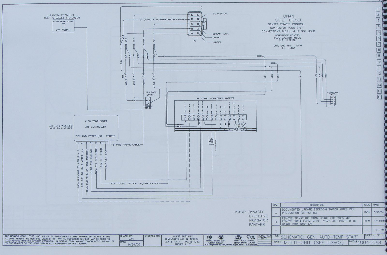 1996 Holiday Rambler Wiring Diagram