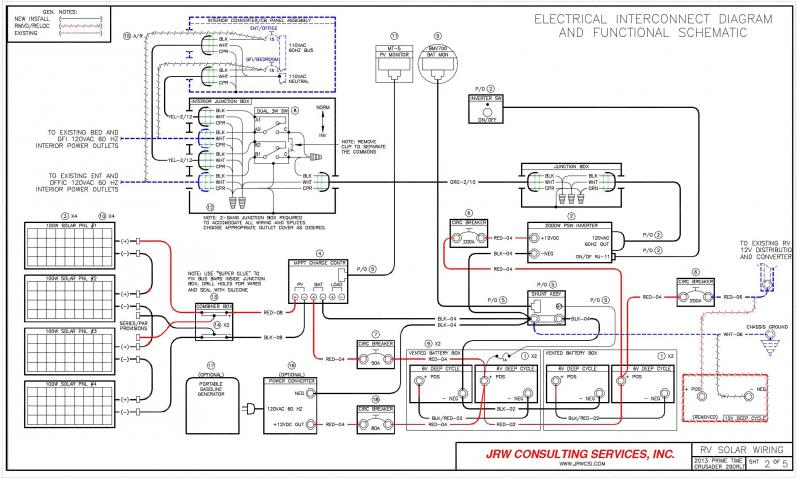 Holiday Rambler Rv Wiring Diagram Wiring Diagram Bare Guide A Bare Guide A Pmov2019 It