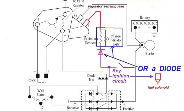 NR_3097] Rambler Wiring Diagrams Holiday Rambler Wiring Diagrams Battery  Wiring Download DiagramIfica Hendil Xero Mohammedshrine Librar Wiring 101