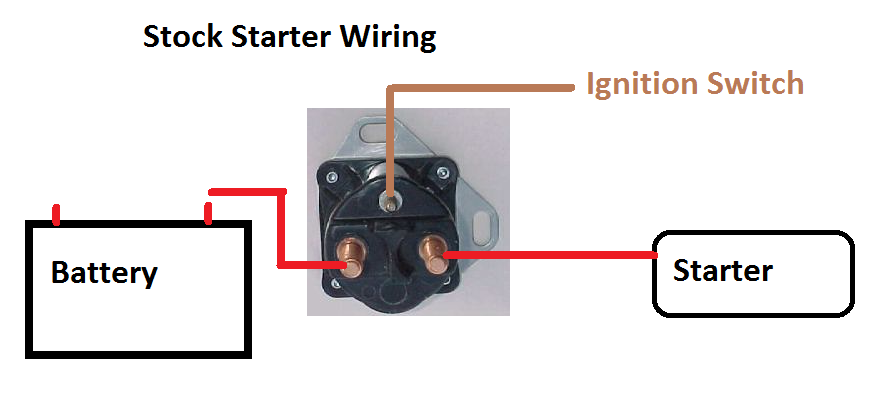 2000 Ford F150 Starter Solenoid Wiring Diagram from static-resources.imageservice.cloud