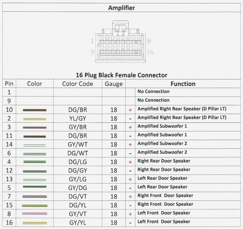 Alpine Wiring Diagram from static-resources.imageservice.cloud