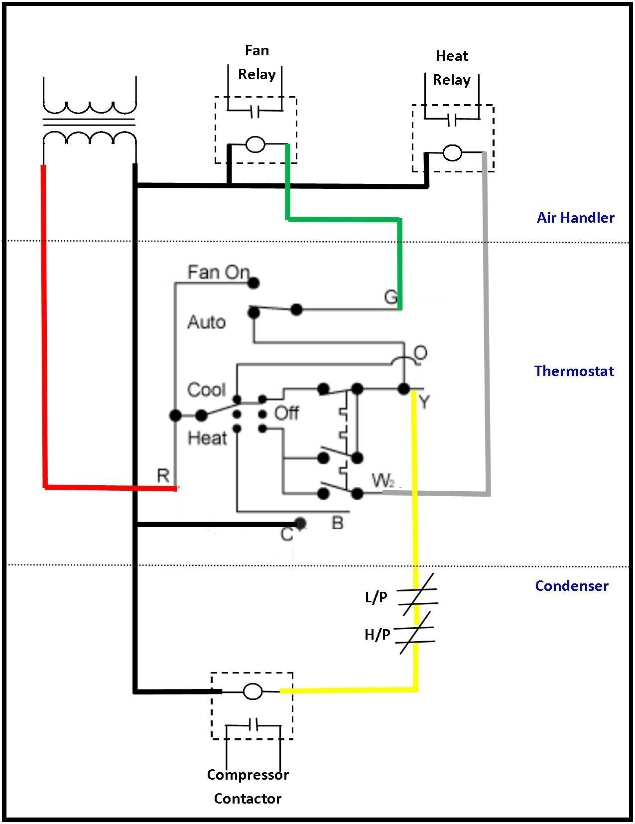 Rheem Ac Fuse Box - wiring diagram electrical-while -  electrical-while.labottegadisilvia.it | Hvac Fuse Box Wiring |  | electrical-while.labottegadisilvia.it