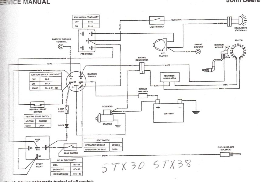 John Deere L130 Wiring Diagram from static-resources.imageservice.cloud