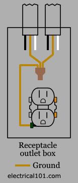 Brilliant Elec Plug Wiring Diagram Wiring Diagram Tutorial Wiring Cloud Gufailluminateatxorg