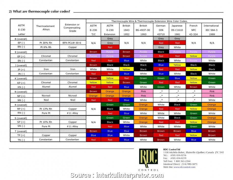 [DIAGRAM_3NM]  AV_9547] Mercedes Wiring Colours Wiring Diagram | Benz Wiring Diagrams Color Code |  | Eumqu Embo Vish Ungo Sapebe Mohammedshrine Librar Wiring 101