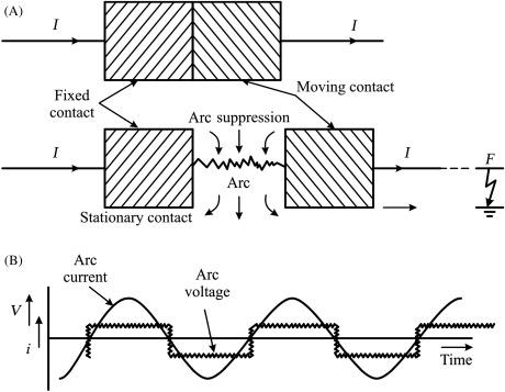 Excellent Voltage Drop An Overview Sciencedirect Topics Wiring Cloud Licukshollocom