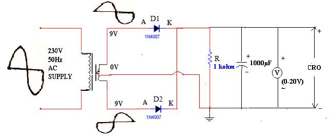 YB_3524] Full Wave Bridge Rectifier Circuit Diagram Ignition Coil Circuit  Schematic WiringSulf Phot Hendil Mohammedshrine Librar Wiring 101