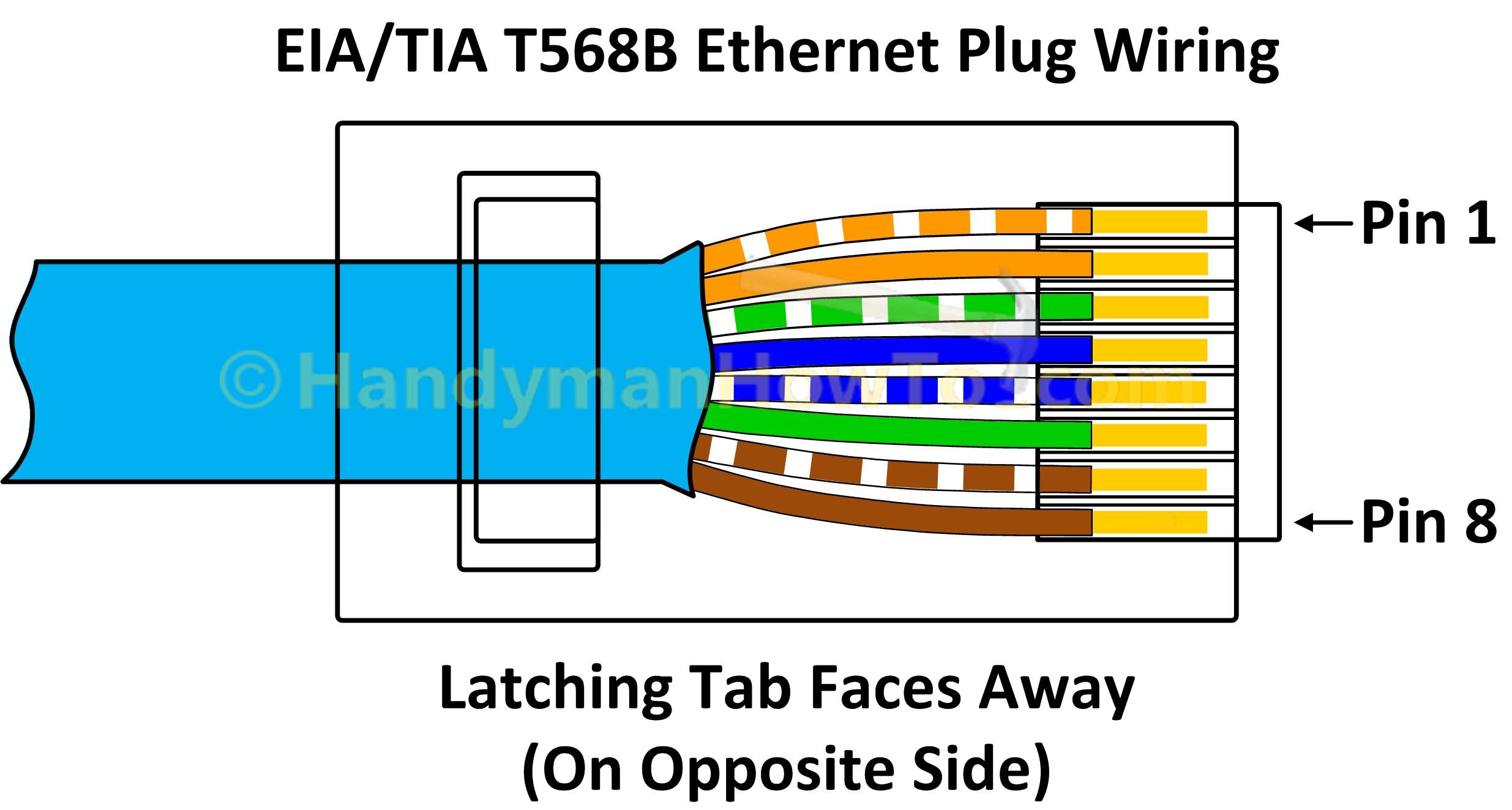 FS_7228] 568A 568B Wiring Schemes Download DiagramAtrix Tzici Dupl Hroni Xeira Mohammedshrine Librar Wiring 101