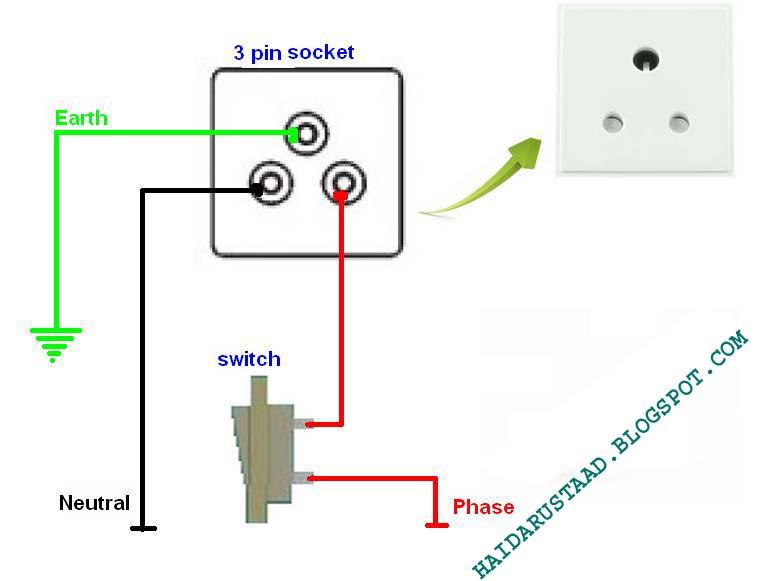 3 Pin Socket Wiring Diagram Dp56 4 Pin Microphone Wiring Diagram Pontloon Yenpancane Jeanjaures37 Fr