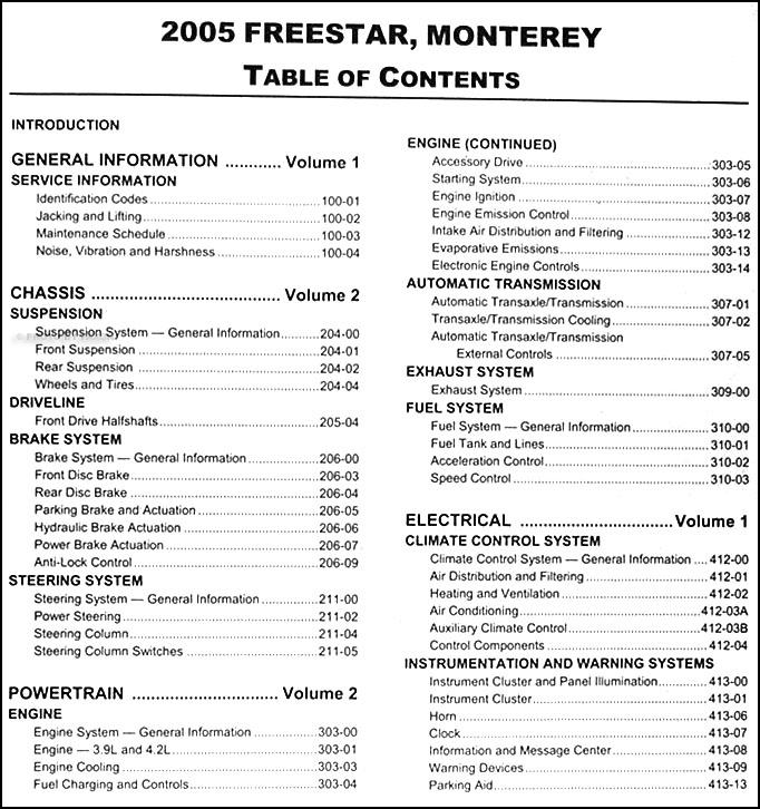 st7372 2006 ford freestar mercury monterey wiring diagram