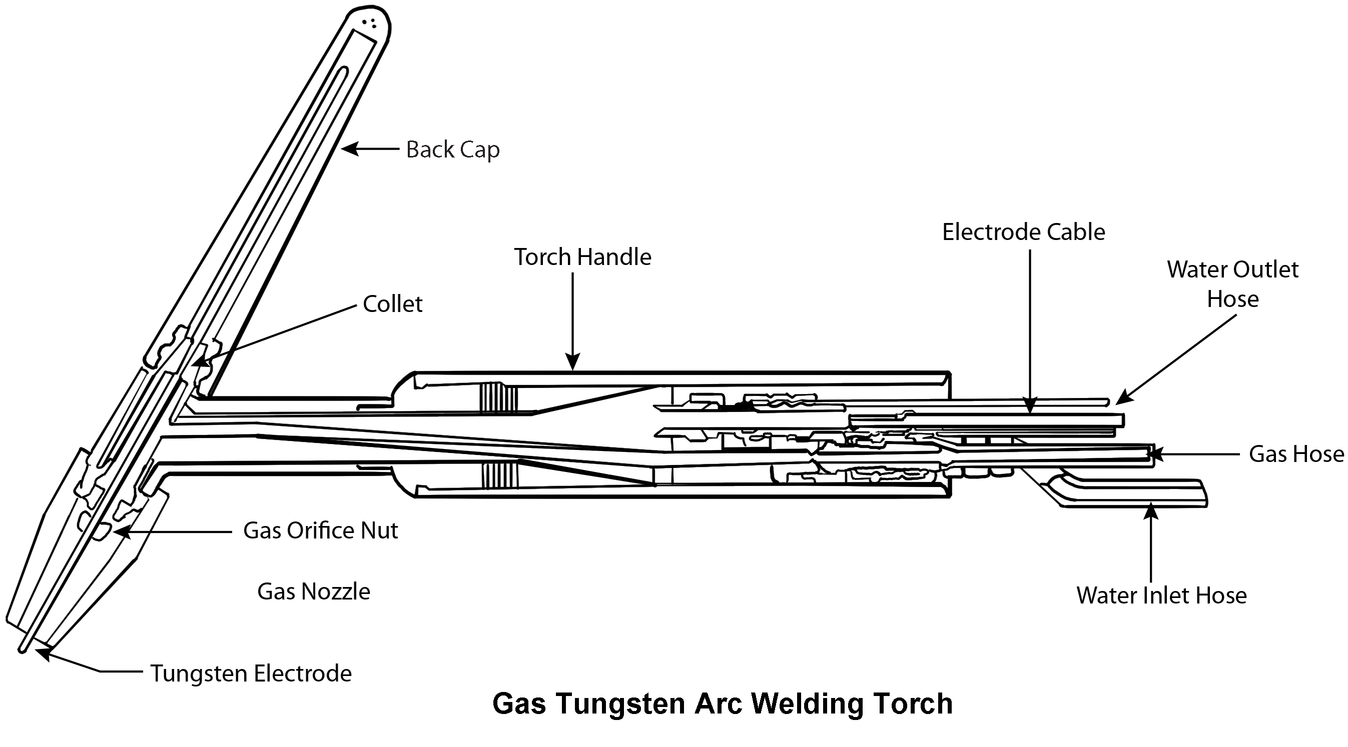 220 welder wiring diagram rm 2758  tig welding torch diagram schematic wiring  tig welding torch diagram schematic wiring