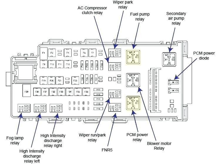 2006 ford focus fuse box location xc90 fuse diagram e2 wiring diagram  xc90 fuse diagram e2 wiring diagram