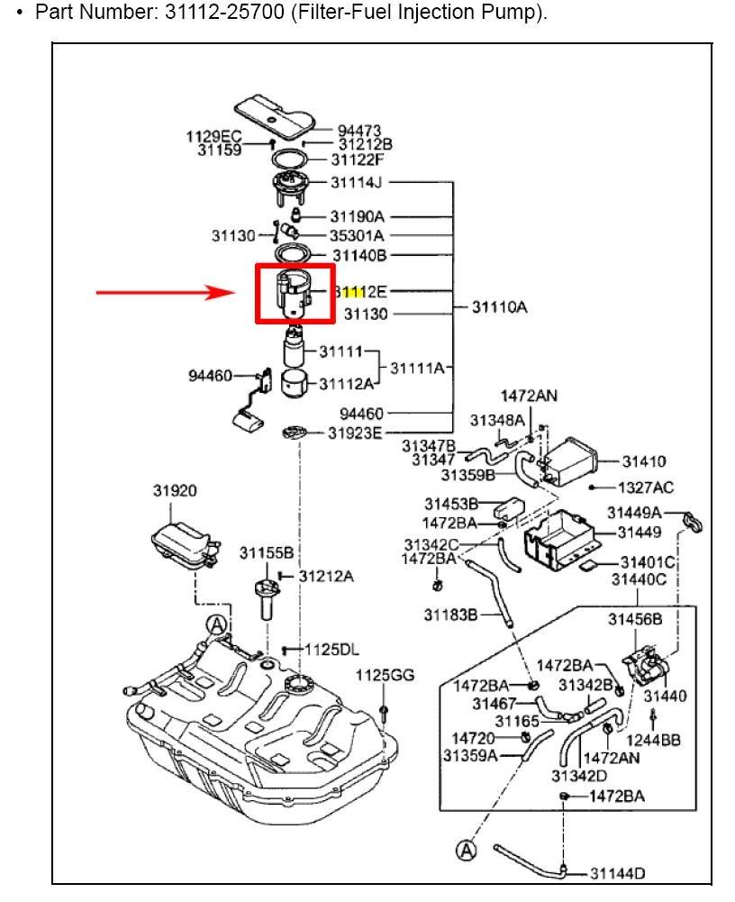 2000 Hyundai Sonata Fuel Filter Wiring Diagram Slim Make A Slim Make A Cfcarsnoleggio It