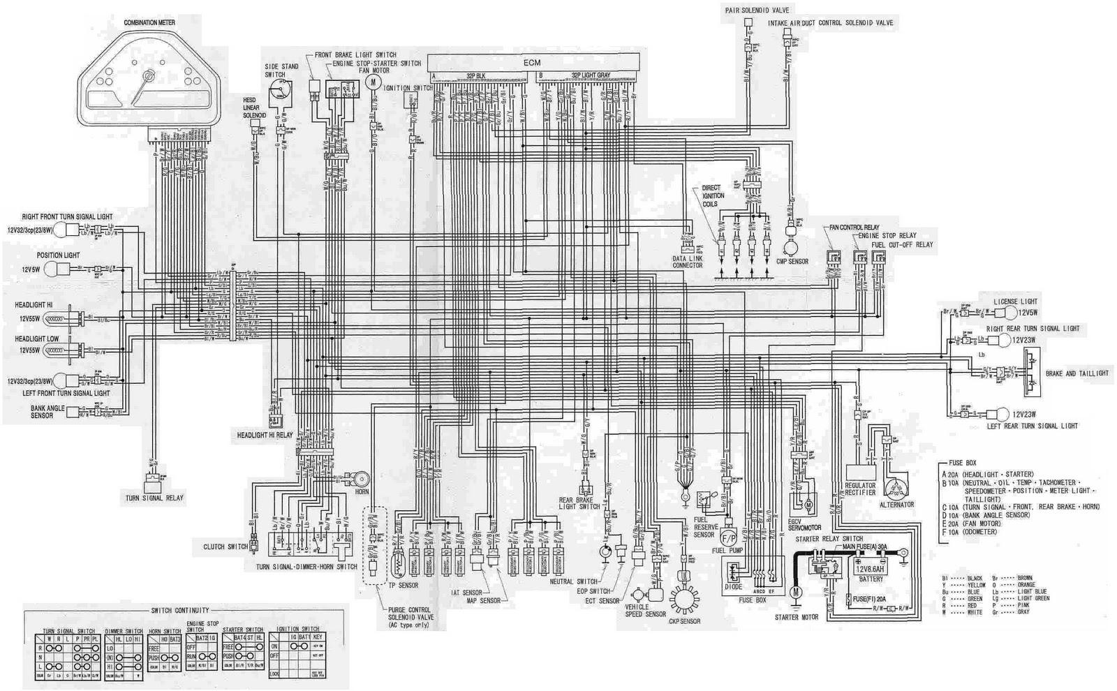 er_1642] 2007 cbr1000rr wiring diagram  ntnes throp perm vira mohammedshrine librar wiring 101