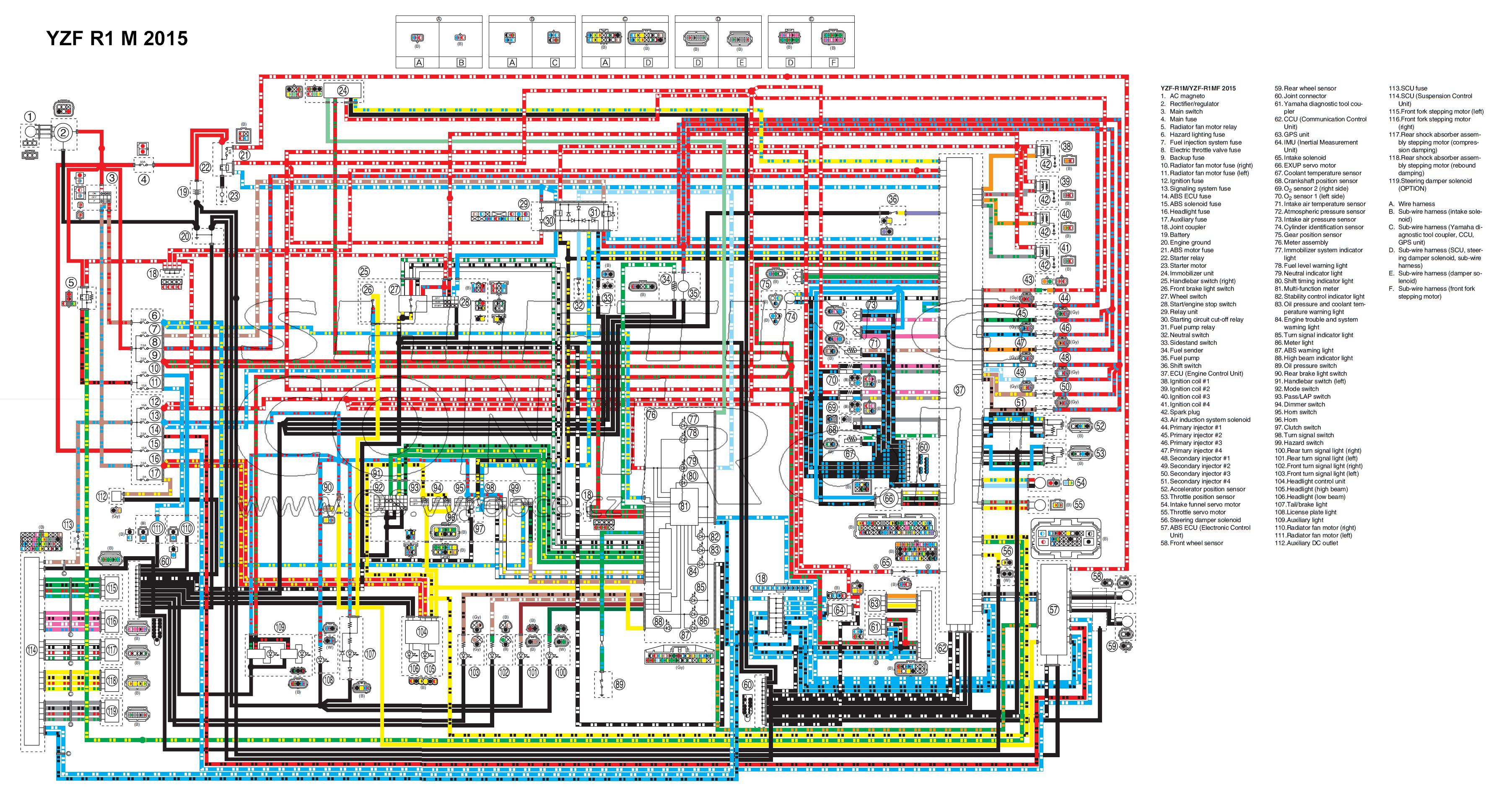 VA_9329] 2006 Yamaha Yzf R1 Wiring Diagram Wiring DiagramEtic Aeocy Tixat Mohammedshrine Librar Wiring 101