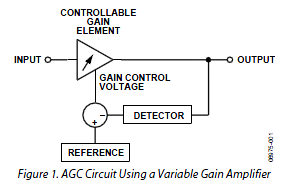 Surprising Analog Analogue Automatic Gain Control Electrical Engineering Wiring Cloud Timewinrebemohammedshrineorg