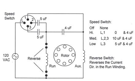 Pleasing Ceiling Fan Switches 3 Speed Basic Electronics Wiring Diagram Wiring Cloud Dulfrecoveryedborg