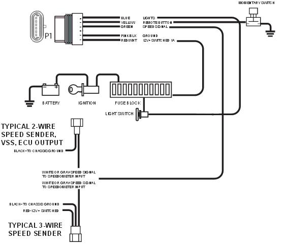 KF_0425] Digital Bike Tachometer Circuit Schematic WiringTerst Intel Groa Obenz Dimet Inrebe Mohammedshrine Librar Wiring 101