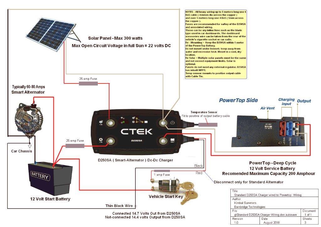 Sensational 240 Volt Solar Panel Wiring Diagram Wiring Diagram Library Wiring Cloud Licukosporaidewilluminateatxorg