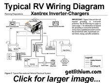 Typical Rv Wiring Diagram - 1998 Isuzu Rodeo Engine Diagram for Wiring  Diagram SchematicsWiring Diagram Schematics