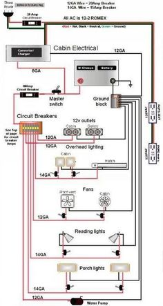 Excellent 12V Cabin Wiring Diagram Wiring Diagram Database Wiring Cloud Monangrecoveryedborg