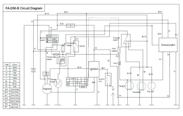 SM_7620] Atv Wiring Diagram Also 110Cc Atv Wiring Diagram Also Scooter  Ignition Wiring DiagramEachi Xorcede Mohammedshrine Librar Wiring 101