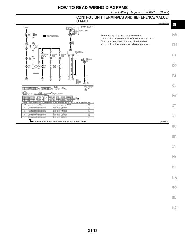 DIAGRAM] Wiring Diagram For 2002 Infiniti G20 - 2003 Ford F650 Super Duty  Fuse Box Diagram List bag.mon1erinstrument.frmon1erinstrument.fr