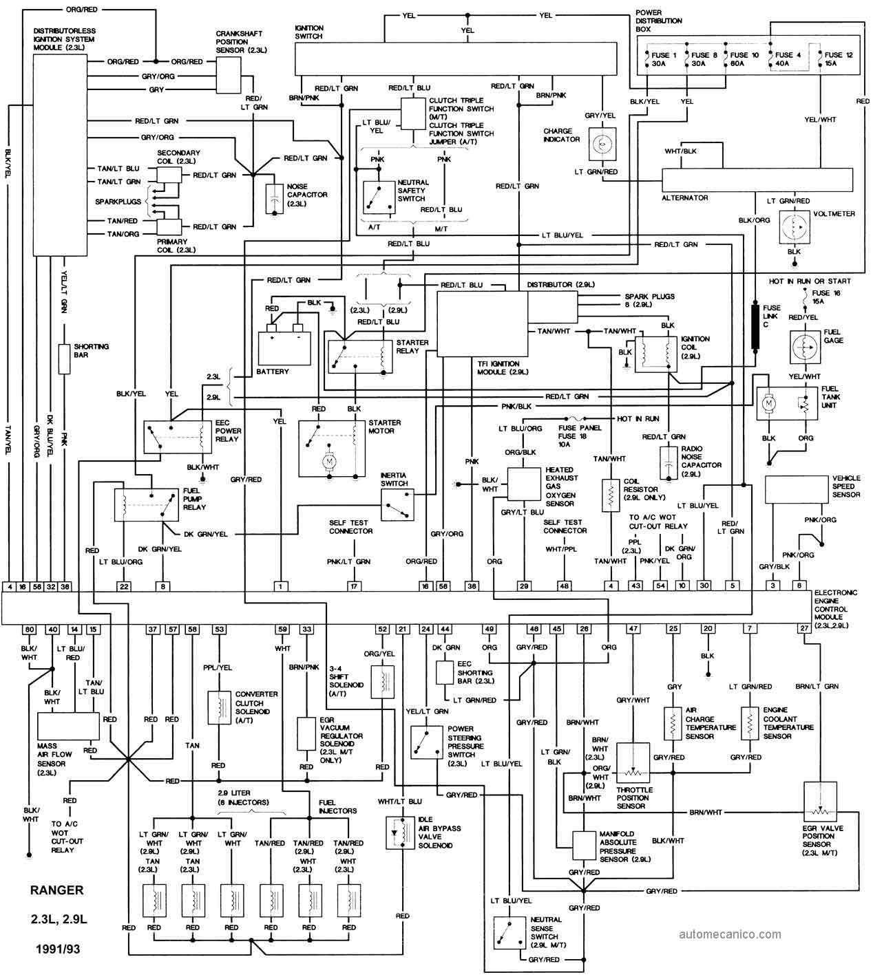 DZ_9713] 93 Ford Ranger Fuse Box Wiring Diagram Photos For Help Your WorkingNnigh Waro Usnes Cajos Mohammedshrine Librar Wiring 101