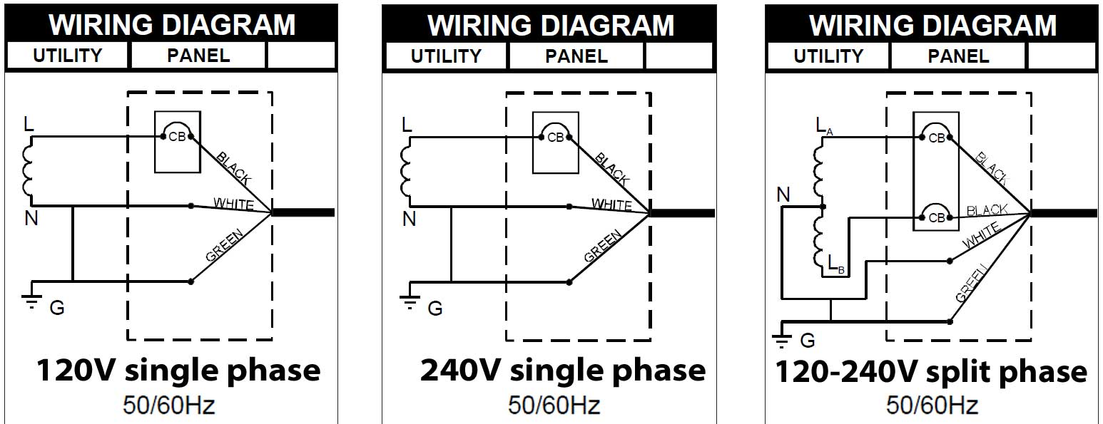 Excellent 240V Home Wiring Diagrams Wiring Library Diagram Wiring Cloud Filiciilluminateatxorg