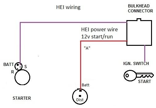 [DIAGRAM_38IU]  FO_5855] Chevy 350 Starter Wiring Download Diagram   Gm 1962 Starter Solenoid Wiring Diagram      Ehir Licuk Mohammedshrine Librar Wiring 101