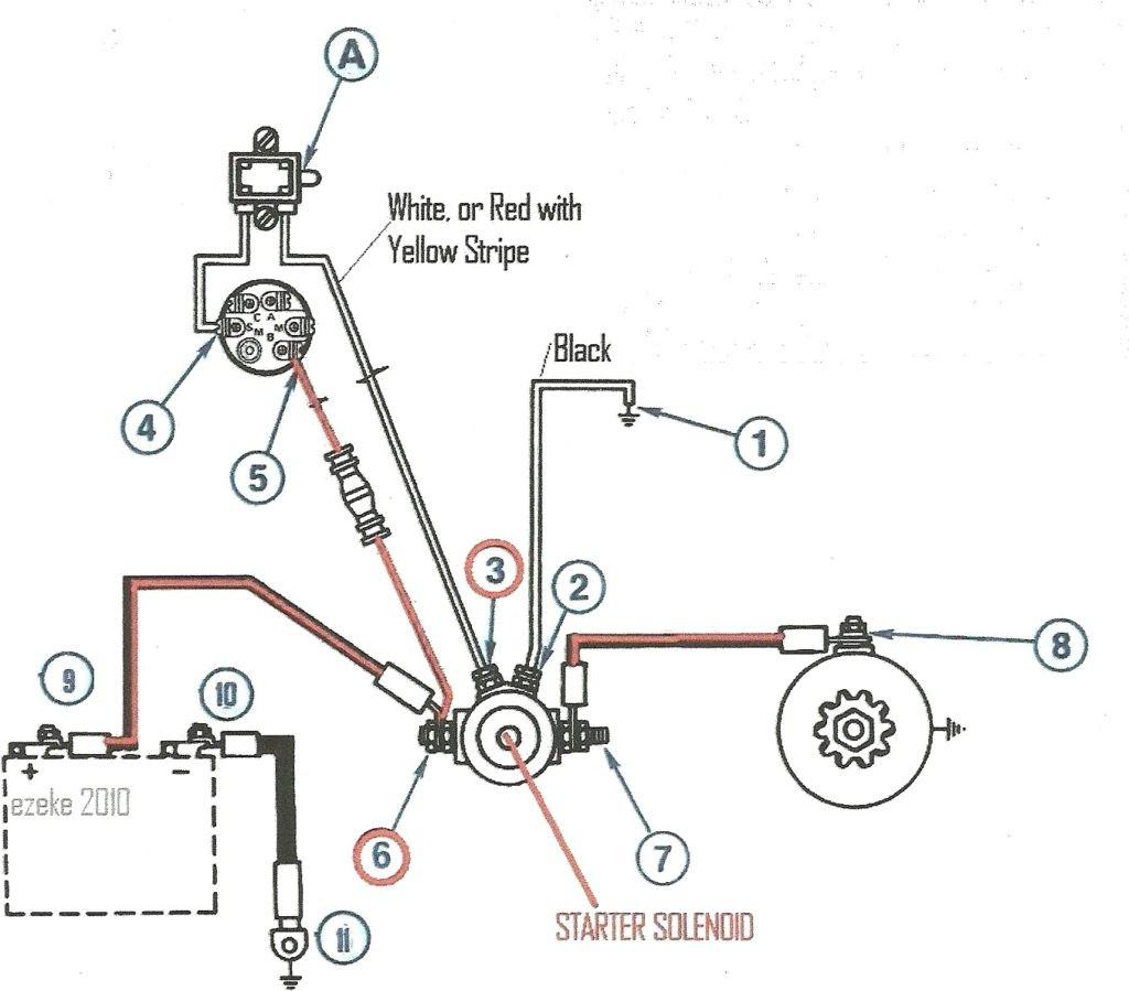 Outstanding 67 Ford Solenoid Wiring Diagram Wiring Diagram Database Wiring Cloud Dulfrecoveryedborg