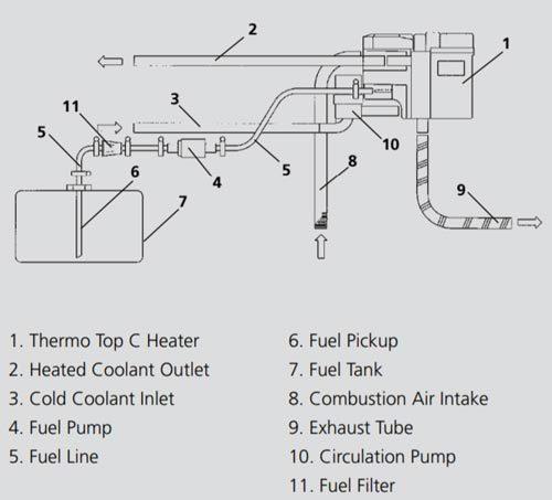Webasto Coolant Heater Wiring Diagram