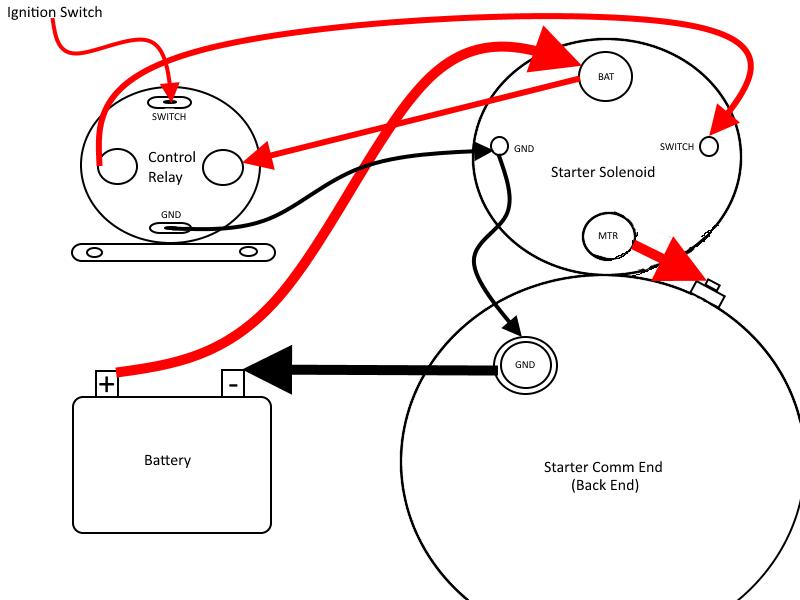 Superb Starter Wiring Diagram Basic Electronics Wiring Diagram Wiring Cloud Cranvenetmohammedshrineorg
