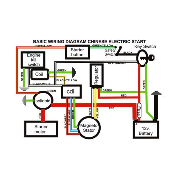 BT_5714] Lifan Wiring Diagram Lifan 250Cc Dinosaur Atvconnectioncom Atv Schematic  WiringPhil Omit Alypt Basi Pneu Hyedi Mohammedshrine Librar Wiring 101