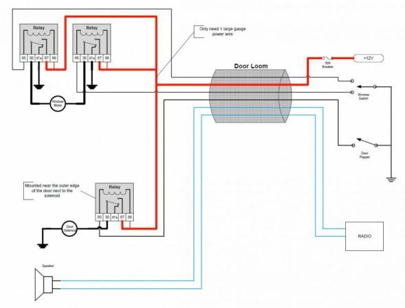 OZ_4369] Autoloc Shaved Door Kit Wiring Diagram Download DiagramUnre Marki Botse Cajos Xrenket Isra Mohammedshrine Librar Wiring 101