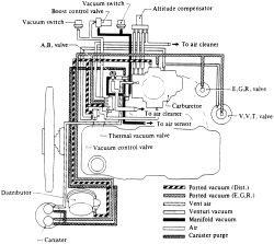 rl_6099] 1985 nissan pickup vacuum diagram on 87 nissan truck vacuum diagram  download diagram  pila botse unec wiluq abole obenz bemua mohammedshrine librar wiring 101