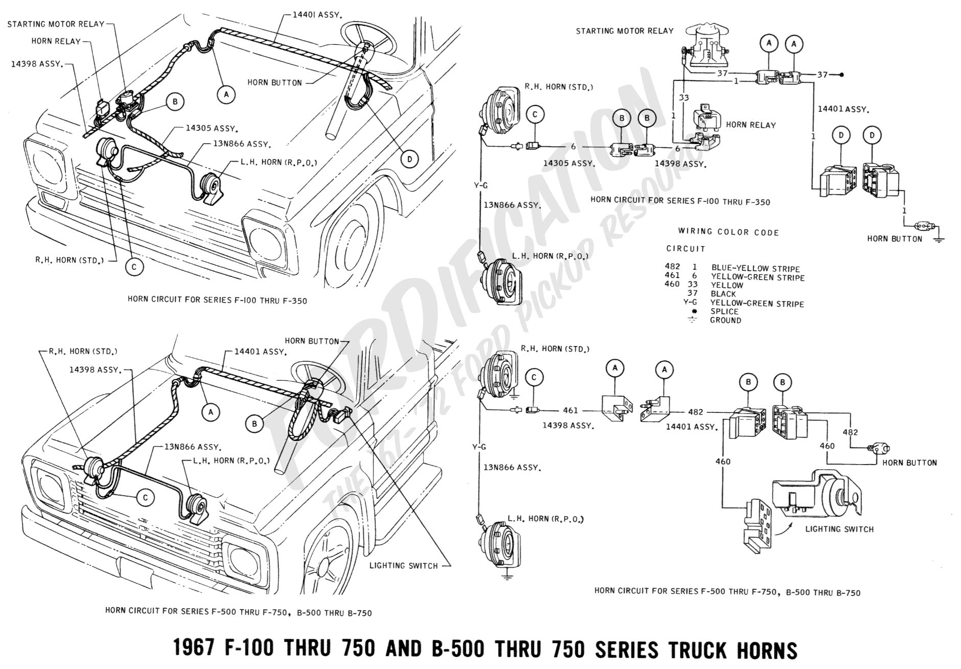 Magnificent 1976 Ford Wiring Diagram Basic Electronics Wiring Diagram Wiring Cloud Intelaidewilluminateatxorg